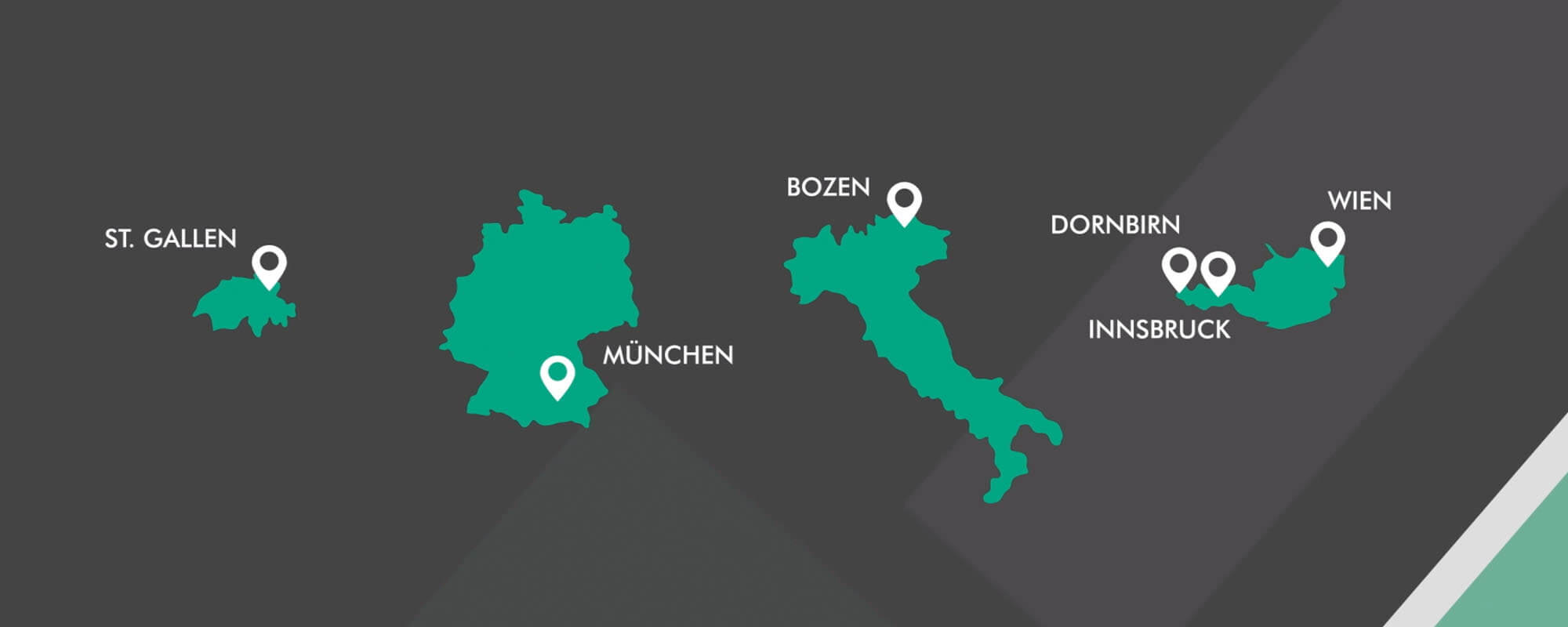 Zima, Immobilien, Videos, Projekte, Augsburg, München, Wien,